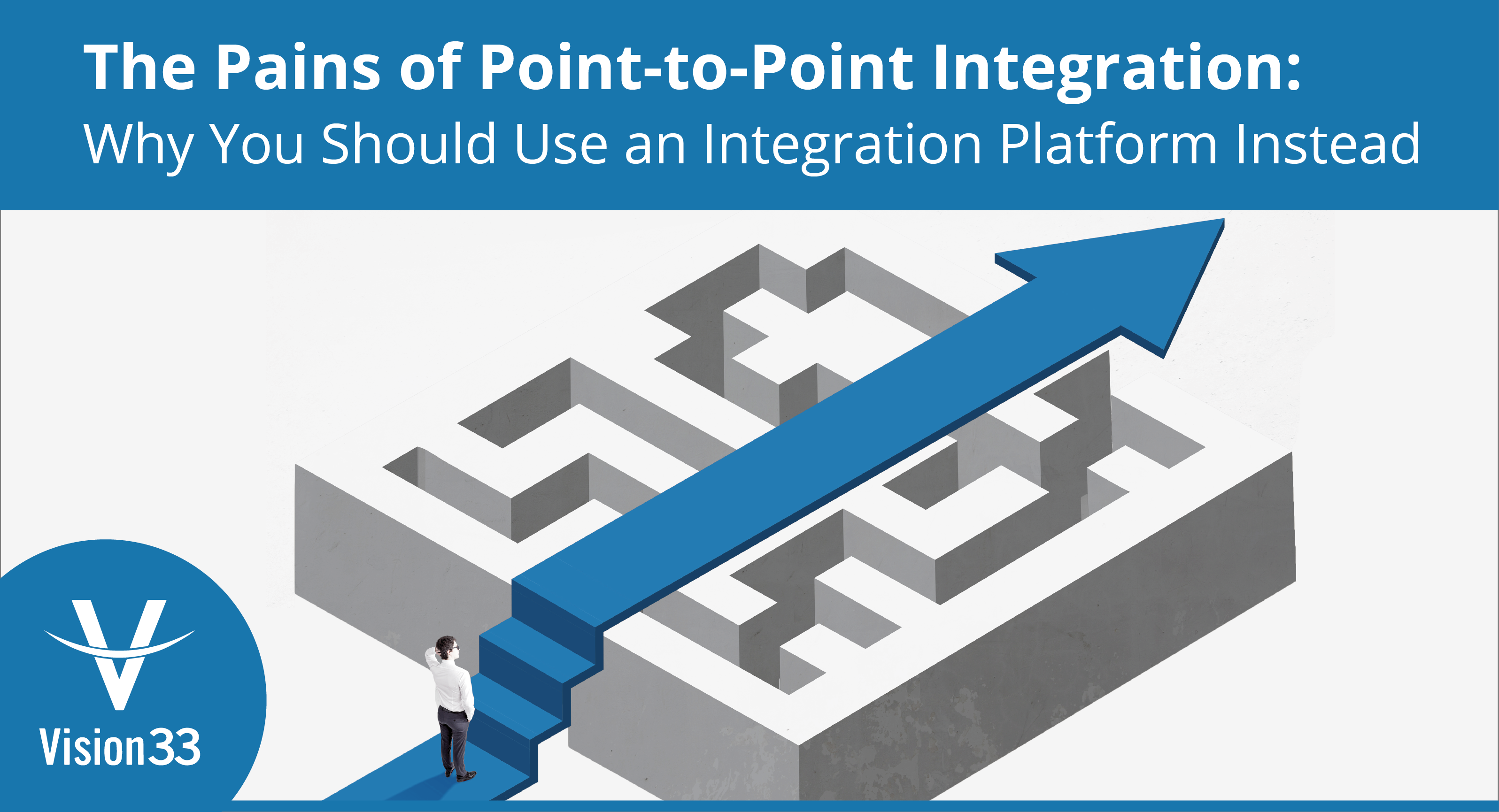 Blog Header - The Pains of Point-to-Point Integration