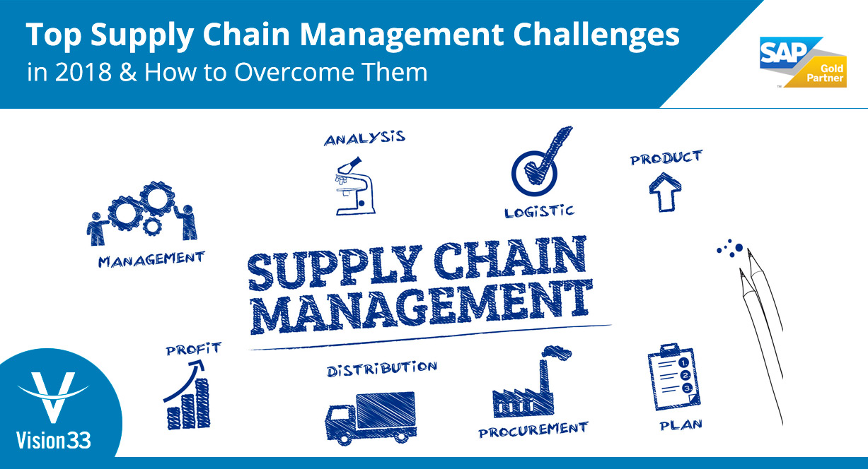 Top Supply Chain Management Challenges & How to Overcome Them