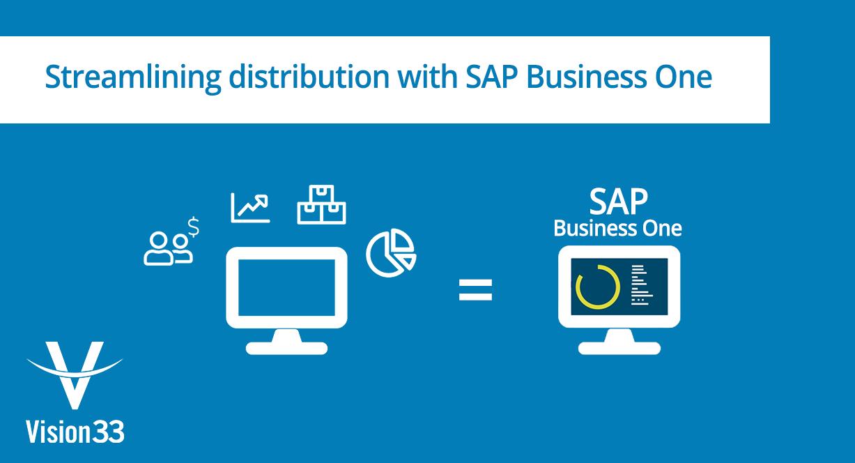 streamline-sap-business-one-1