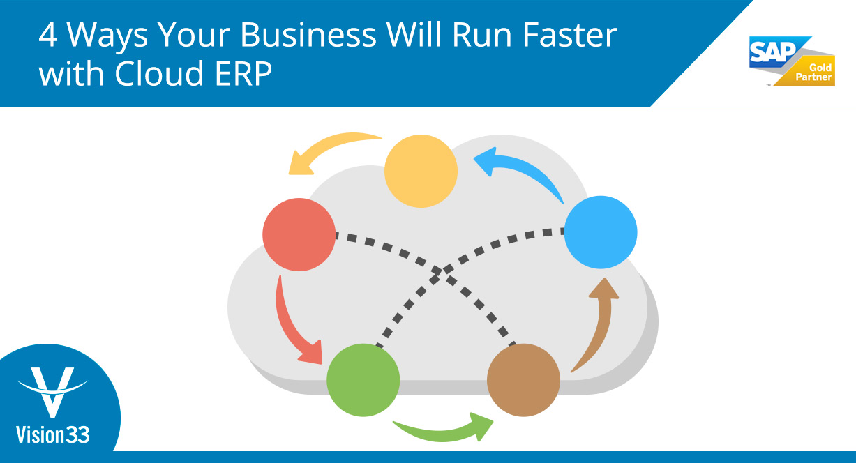 4-Ways-Your-Business-Will-Run-Faster-with-Cloud-ERP-nobtn