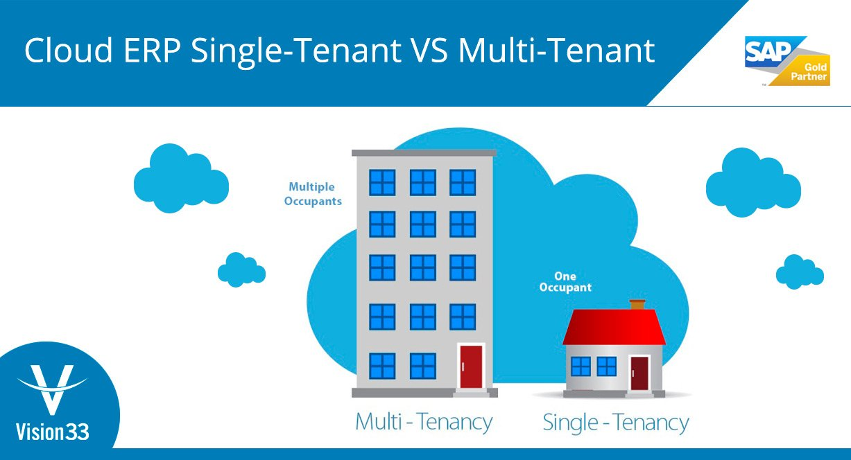 Cloud-ERP-Single-Tenant-VS-Multi-Tenant