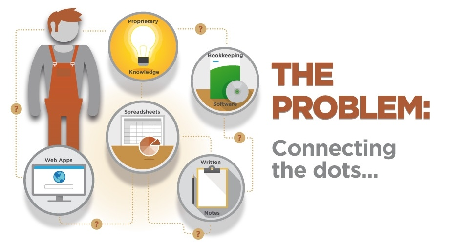 Connecting the dots in your brewery