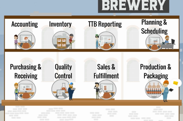 All-in-one business management solution for Breweries